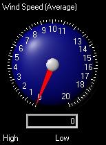 Current Average Wind Speed